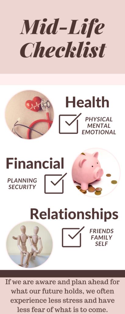 Mid-Life Checklist