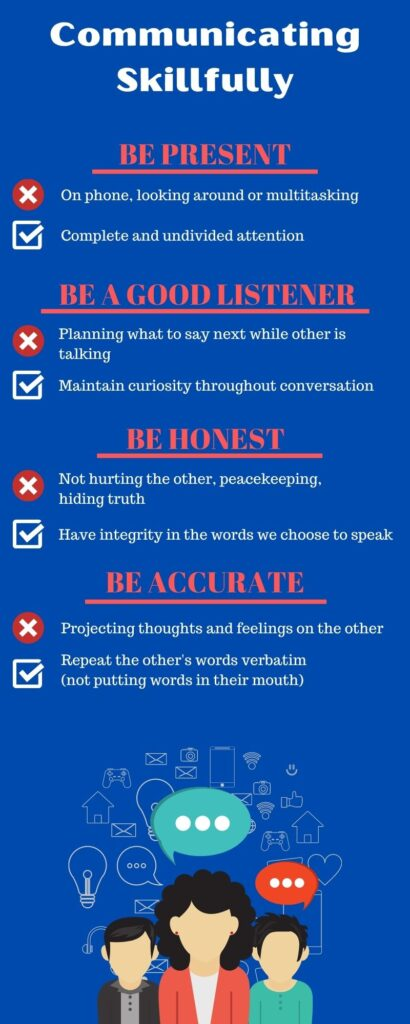 Communicating Skilfully